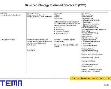 Balanced Strategy