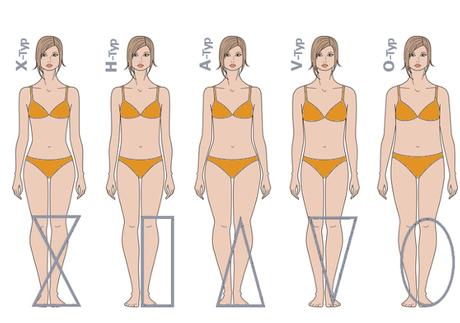 Welcher Bikini Zu Welcher Figur