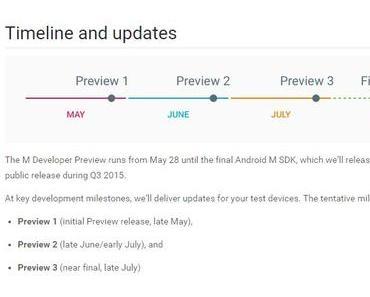 Android M: Nächste Preview steht in den Startlöchern