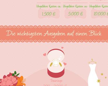 Wieviel kostet eine Hochzeit?