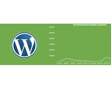 Malware-Kampagne gegen WordPress-Seiten