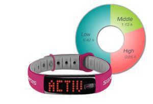 Sigma Activo – der Preishammer bei Fitness Tracker