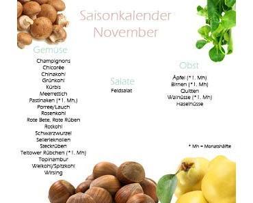 Saisonkalender: Obst und Gemüse im November