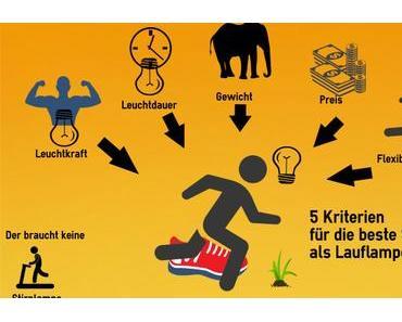 Mit Stirnlampe joggen – Was kann die beste Stirnlampe?