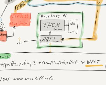 """Raspberry Pi: MQTT Server mosquitto installieren und Daten in Fhem über MQTT empfangen oder """"Wie werte ich Haustür klingeln aus?"""""""