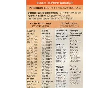 Dein Koh Chang Guide – die wichtigsten Informationen auf einem Blick