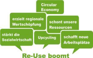 Re-Use boomt! [Impressionen von der Re-Use Konferenz 2016]