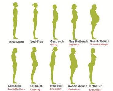 Ein tabuisiertes Thema: Darmgesundheit & Darmreinigung