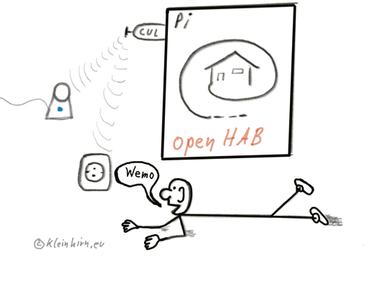 Wie kann die Wemo Schaltsteckdose und Bewegungsmelder in 15 min in OpenHab eingebunden werden?
