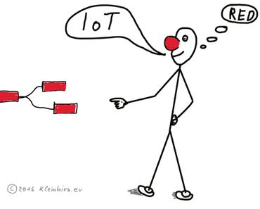 Node-RED von IBM für den Raspberry Pi auf Jessie