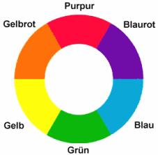 Farbenphänomene | Blaurot | Johann Wolfgang Goethe