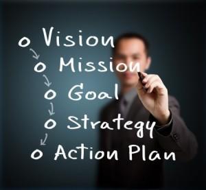 Zielklarheit gewinnen und Ziele sicher erreichen