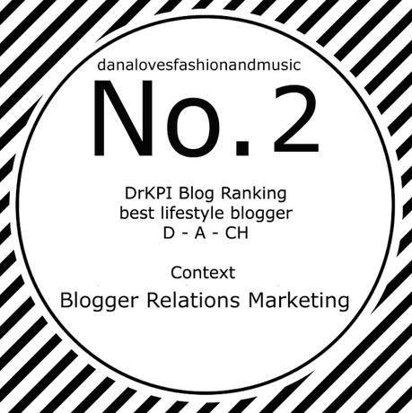 Blogger Marketing - About collaborations