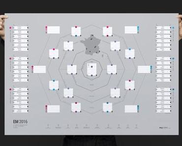 EM 2016 Spielplan im schicken Design