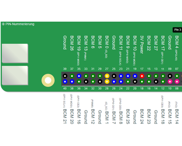 Neues interaktives Raspberry Pi GPIO Info Tool