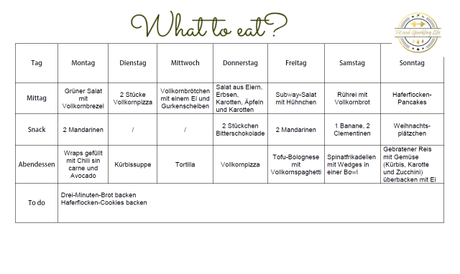 Clean Eating Wochenplan KW 48