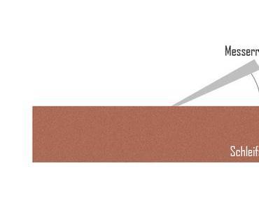 Messer schärfen – Der komplette Guide für Einsteiger (+ Expertentipps)