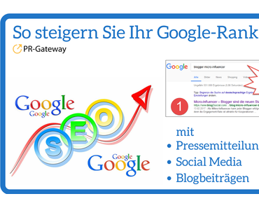 So steigern Sie Ihr Google-Ranking mit Pressemitteilung, Fachartikel und Social Media – ein Fallbeispiel