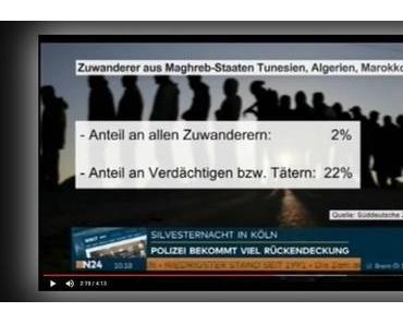 """[ Jürgen Fritz! } Es gibt keine """"Flüchtlinge"""" in Deutschland!"""