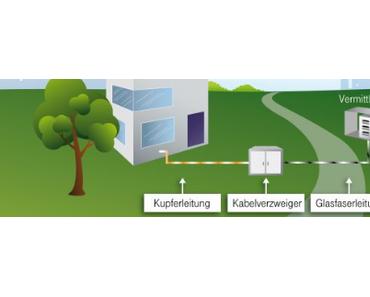 """M-net-Geschäftsführer: """"Vectoring ist Beschiss"""""""