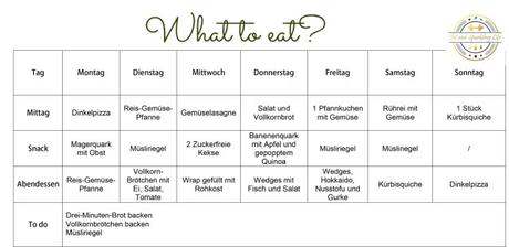 clean eating wochenplan fitness