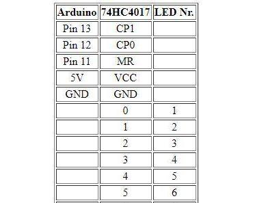 DIY Lauflicht mit einem Arduino und dem 74HC4017