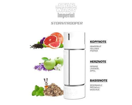 "[Review] – Star Wars Parfums ""come to the dark side"":"