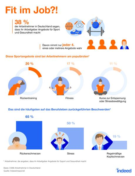 Infografik: Fit im Job?! | Statista