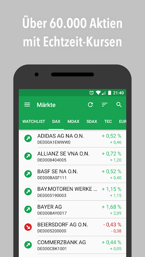 Mobile Trading mit Smartphone und Tablet