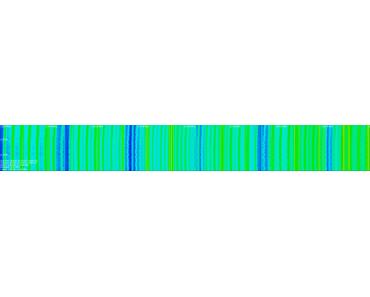 Heatmap mit Raspberry Pi Zero W und gopow erzeugen
