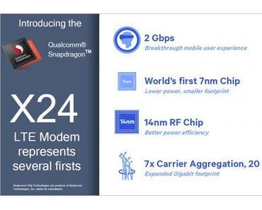 Qualcomm stellt neues LTE-Modem X24 vor und Gerüchte zum Snapdragon 855-SoC