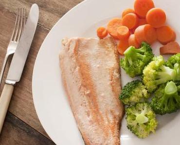 Essen genießen und trotzdem Kalorien verbrennen statt zählen - + + + Kalorien zählen - nein danke! ++ HIIT-Training und gesundes Essen + + +
