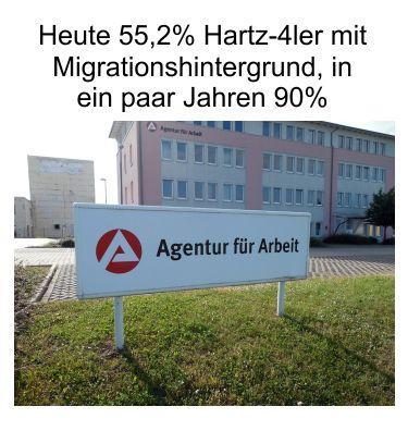 Hartz 4 Bezieher