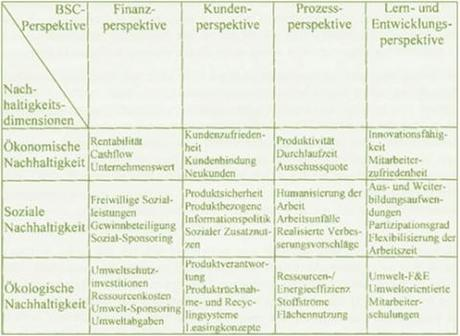 research paper by soumyajit das on green marketing Visualize o perfil completo no linkedin e descubra as conexões de soumyajit e as que ajuda profissionais como soumyajit das a descobrir our research paper at.