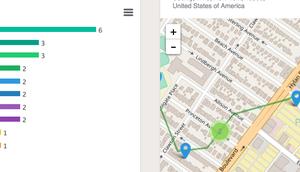 Android-Handy orten mSpy: marktführende Spy-App wirklich?