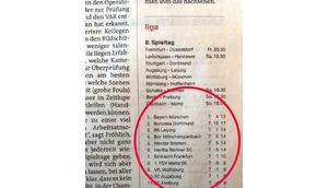 Medienschelte sorgt Bayern First!