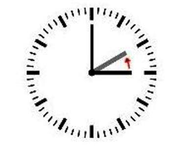 In drei Tagen werden die Uhren wieder zurückgedreht