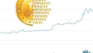 Bitcoin steht wieder über 11.000 Dollar