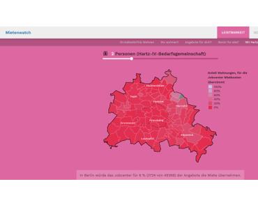 Berlin: Angebotsmieten ohne soziales Versorgungspotential (#Mietenwatch)