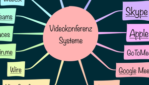 Videokonferenz Raspberry Jitsi?