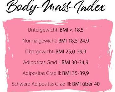 Warum der BMI nicht aussagekräftig ist.