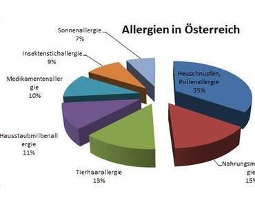 Allergien – die neue Volkskrankheit