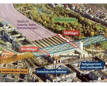 Projekt 'Stuttgart 21'. - Da verstehe ich nur noch Bahnhof!