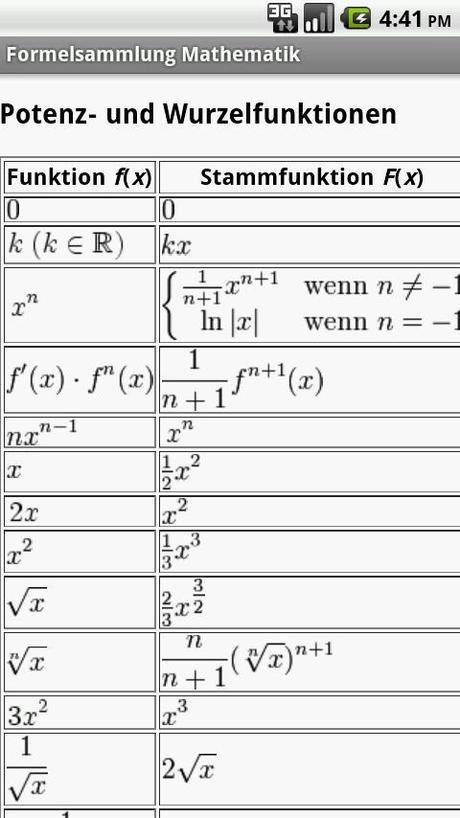 Formelsammlung Mathematik Alle Wichtigen Formeln Von
