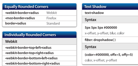downloads.gosquared.com help sheets 10 CSS3 Help Sheet outlined 9 hilfreiche HTML5 und CSS3 Cheat Sheets
