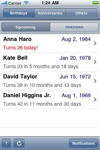 Kurztipp: Never miss : birthdays,anniversaries and dates (With Push)
