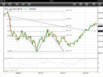 Börse in Singapur schließt tiefer aufgrund schwacher Wirtschaftsdaten in Europa