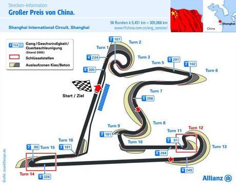 Formel 1 China