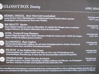 Glossybox April