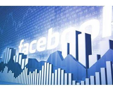 Sie sollten jetzt sofort Facebook-Aktien kaufen …